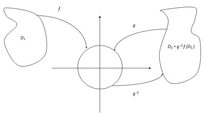 Analytic Function Theory, Math 220B