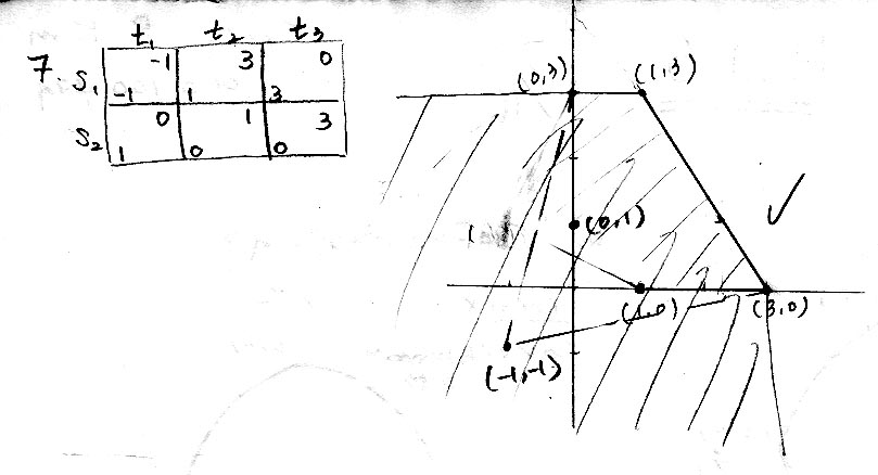 Math 167 Homework and Test Solutions