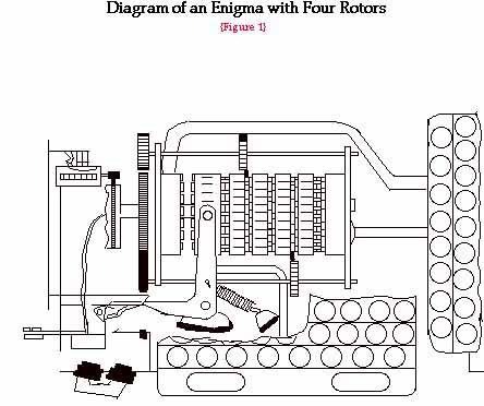 Diagram Of Enigma Diagram of Swift wiring diagram ~ ODICIS.ORG