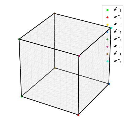 Python / FEM / fc_vfemP1 package