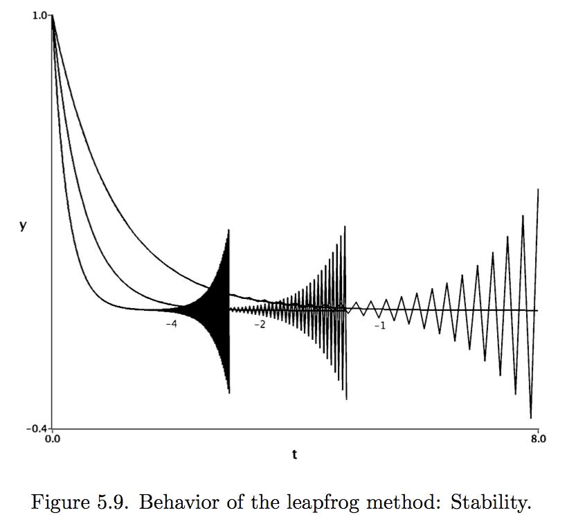 Some Example Methods ( JPG , TIF )