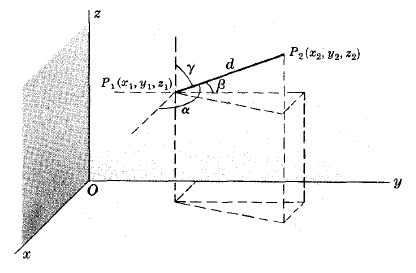 Opinions on Analytic geometry