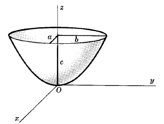 Formulas from Solid Analytic Geometry