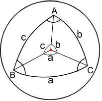 Spherical Triangle, Relationships Between Sides and Angles