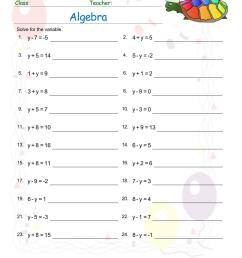 Free Algebra Worksheets pdf downloads. Algebra order of operations   Math  Champions [ 1100 x 850 Pixel ]