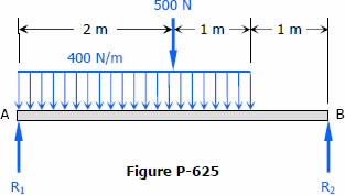 shear moment diagram cantilever beam input template solution to problem 625 | by parts strength of materials review