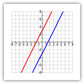 Algebra Antics 1
