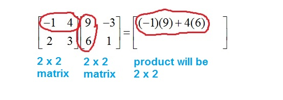 matrix-multiplication1