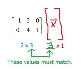 matrix-transformation-number-of-cols-matches-vector-input