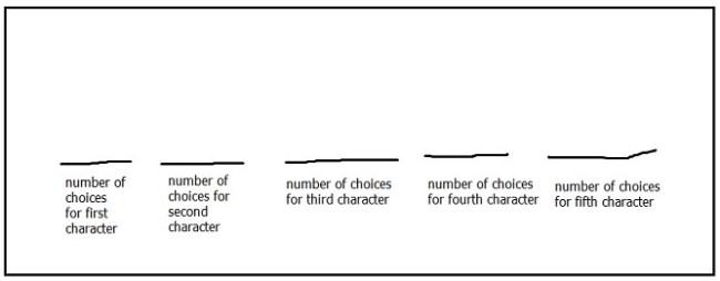 multiplication-rule-image1