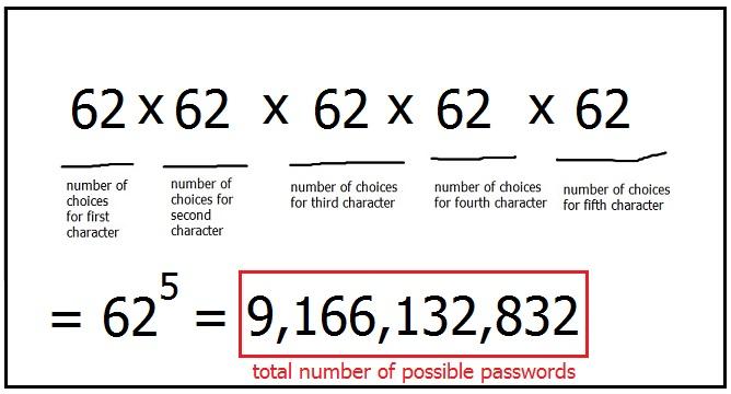 multiplication-rule-image3