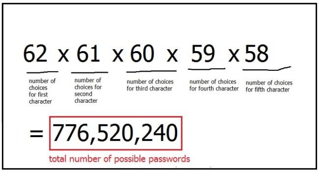 multiplication-rule-no-repeats