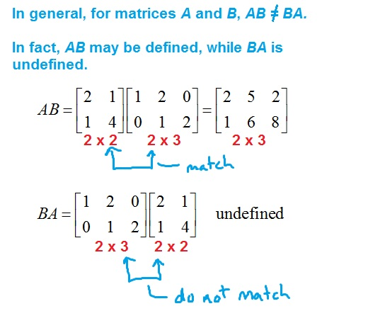 not-commutative