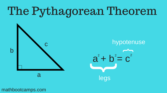 image showing the pythagorean theorem formula