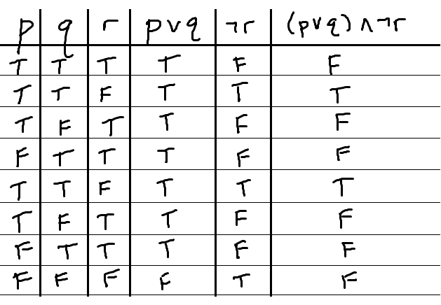 truth-table-example1-compound3