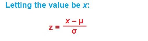 z-score-formula-symbols