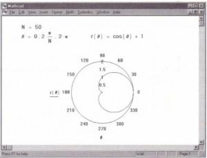 Polar Plots » MathCadHelp.com » Number 1 in MathCad