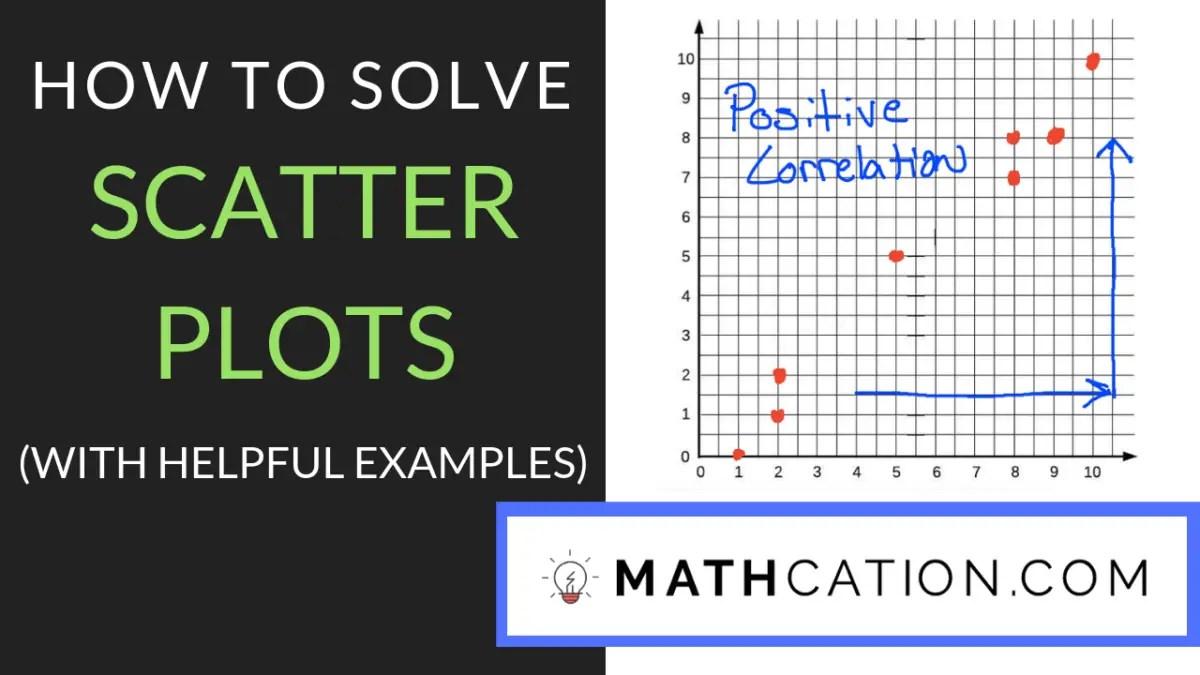 Practice How to Make Scatter Plots Worksheet   Mathcation [ 675 x 1200 Pixel ]