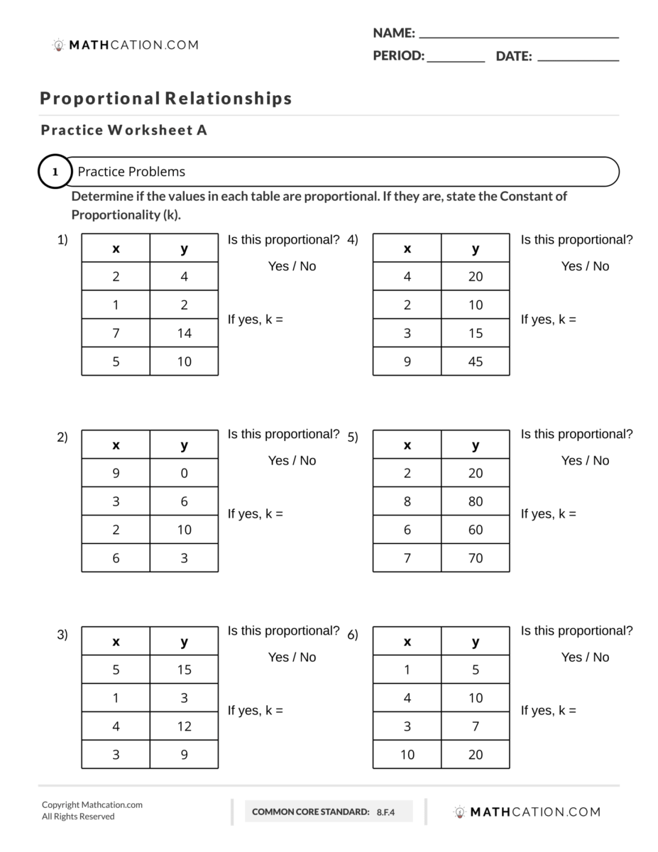 medium resolution of Answering what is a Proportional Relationship?   Mathcation