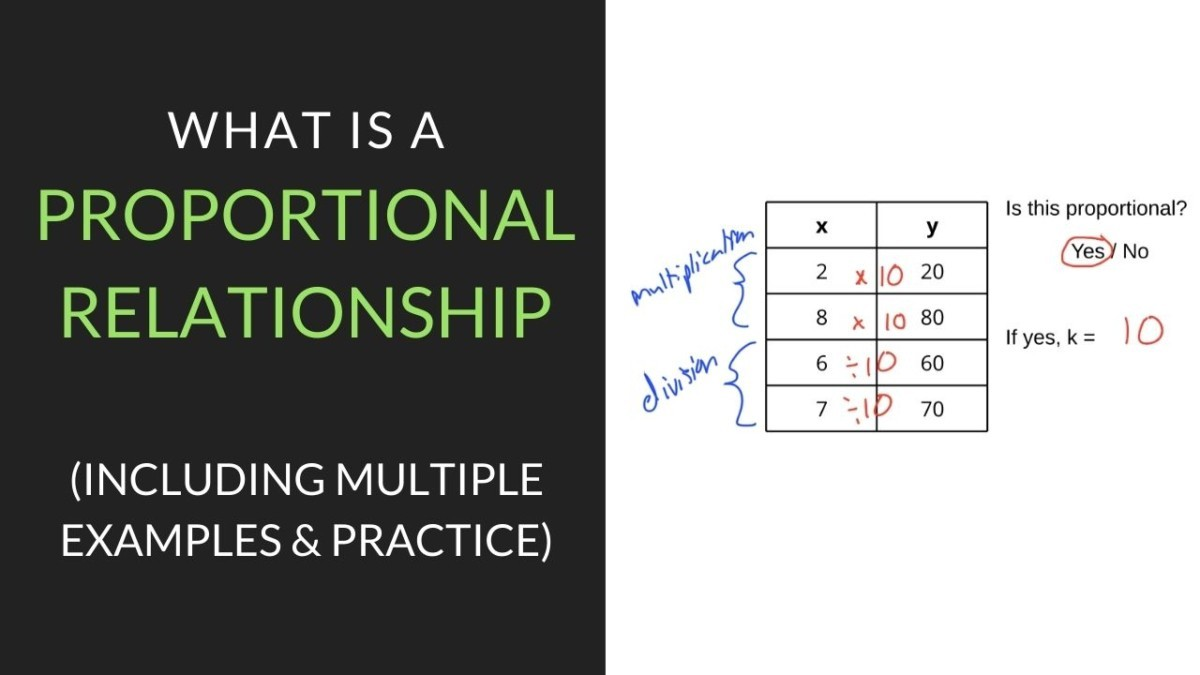 Answering what is a Proportional Relationship?   Mathcation [ 675 x 1200 Pixel ]