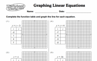 Analyze and solve linear equations and pairs of ...