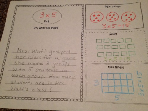 small resolution of Multiple Representations for Multiplication - Math Coach's Corner