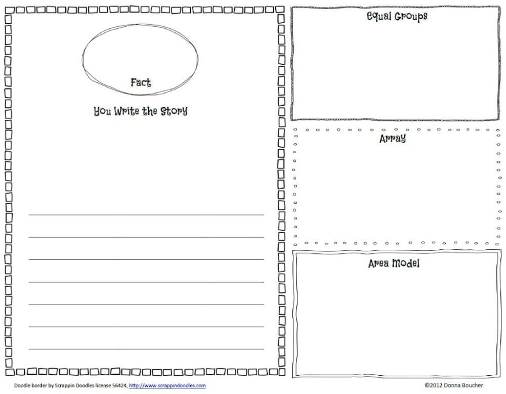 medium resolution of Multiple Representations for Multiplication - Math Coach's Corner