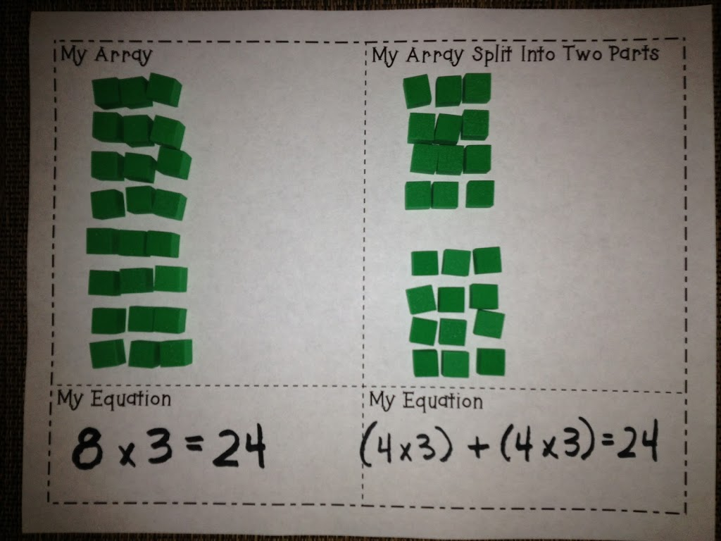 3rd Grade Math Distributive Property Worksheets