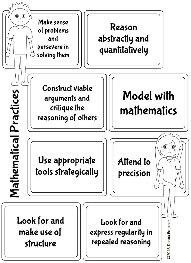 Standards for Mathematical Practice Posters, Intermediate