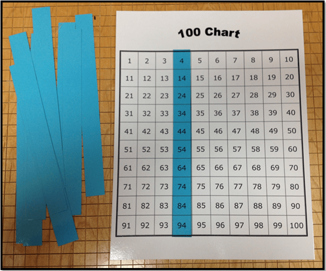 Counting by Tens off the Decade on a 100 Chart - Math ...