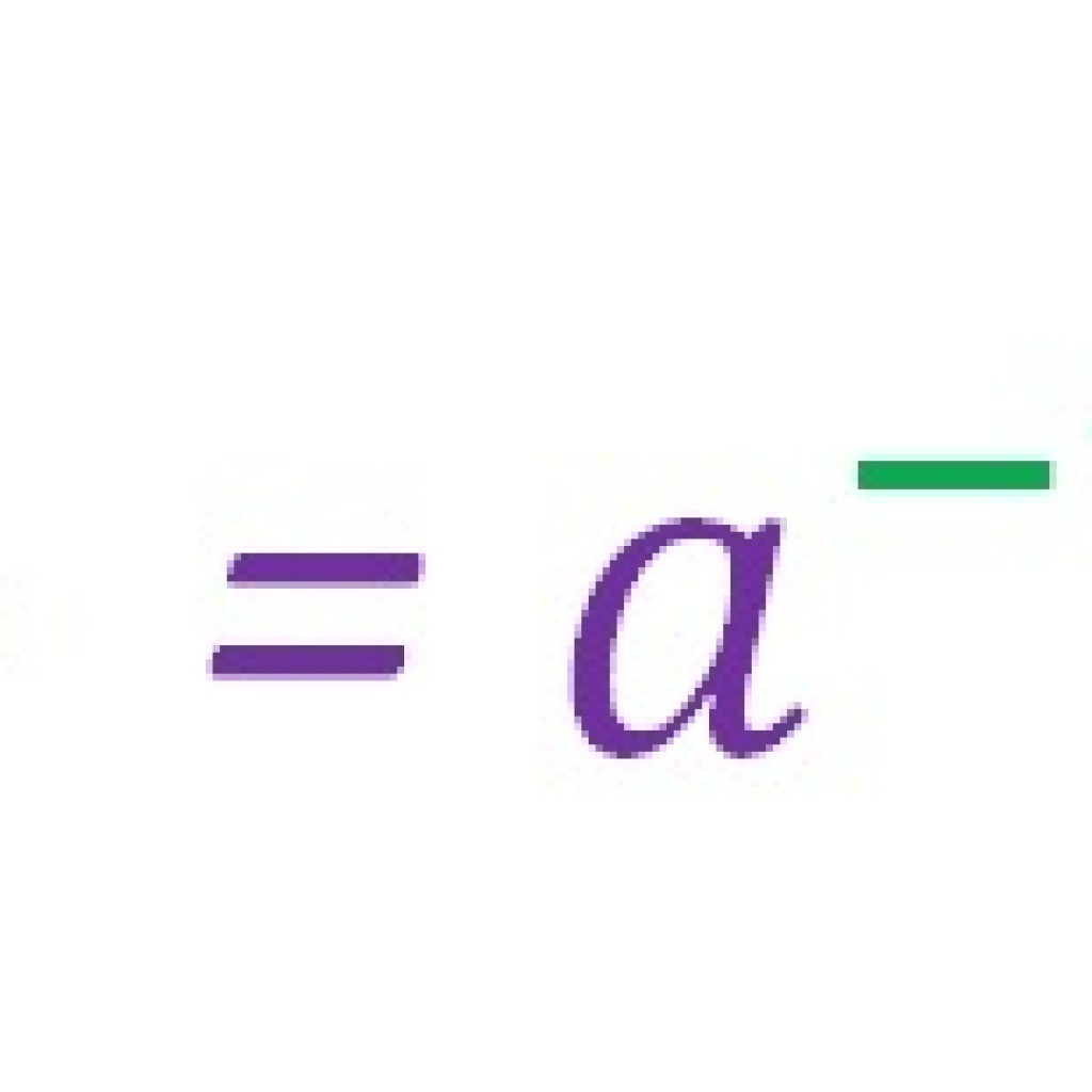 Division Of Negative Exponents