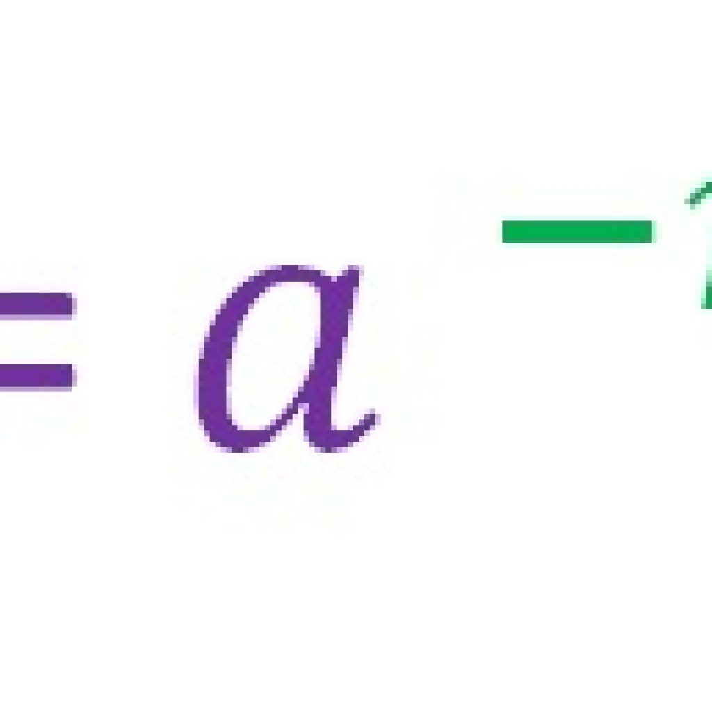 Multiplication Of Negative Exponents