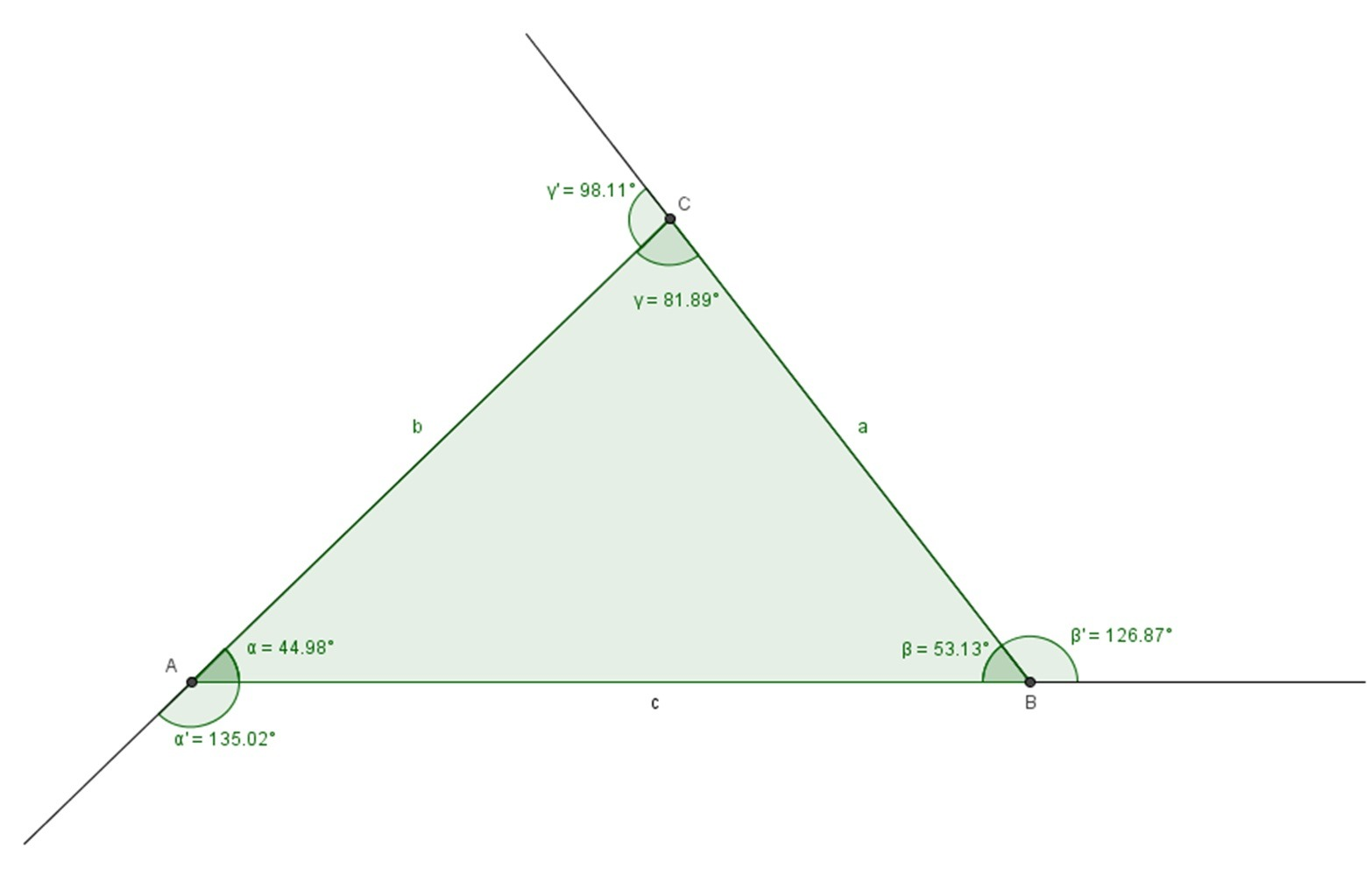 Homesignllections 4you Classifying Triangles By Sides