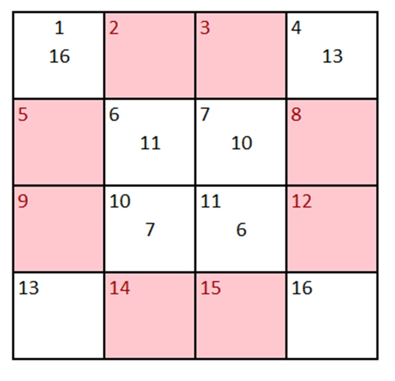 Magic Squares Fractions Worksheet Answers