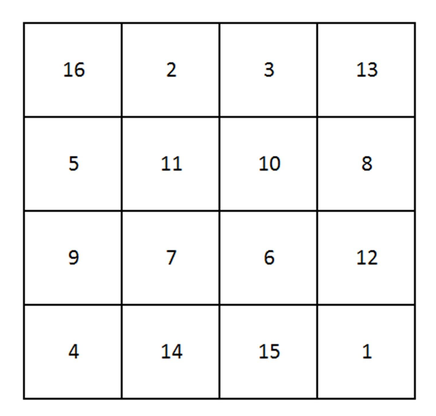 Constructing Magic Square 4