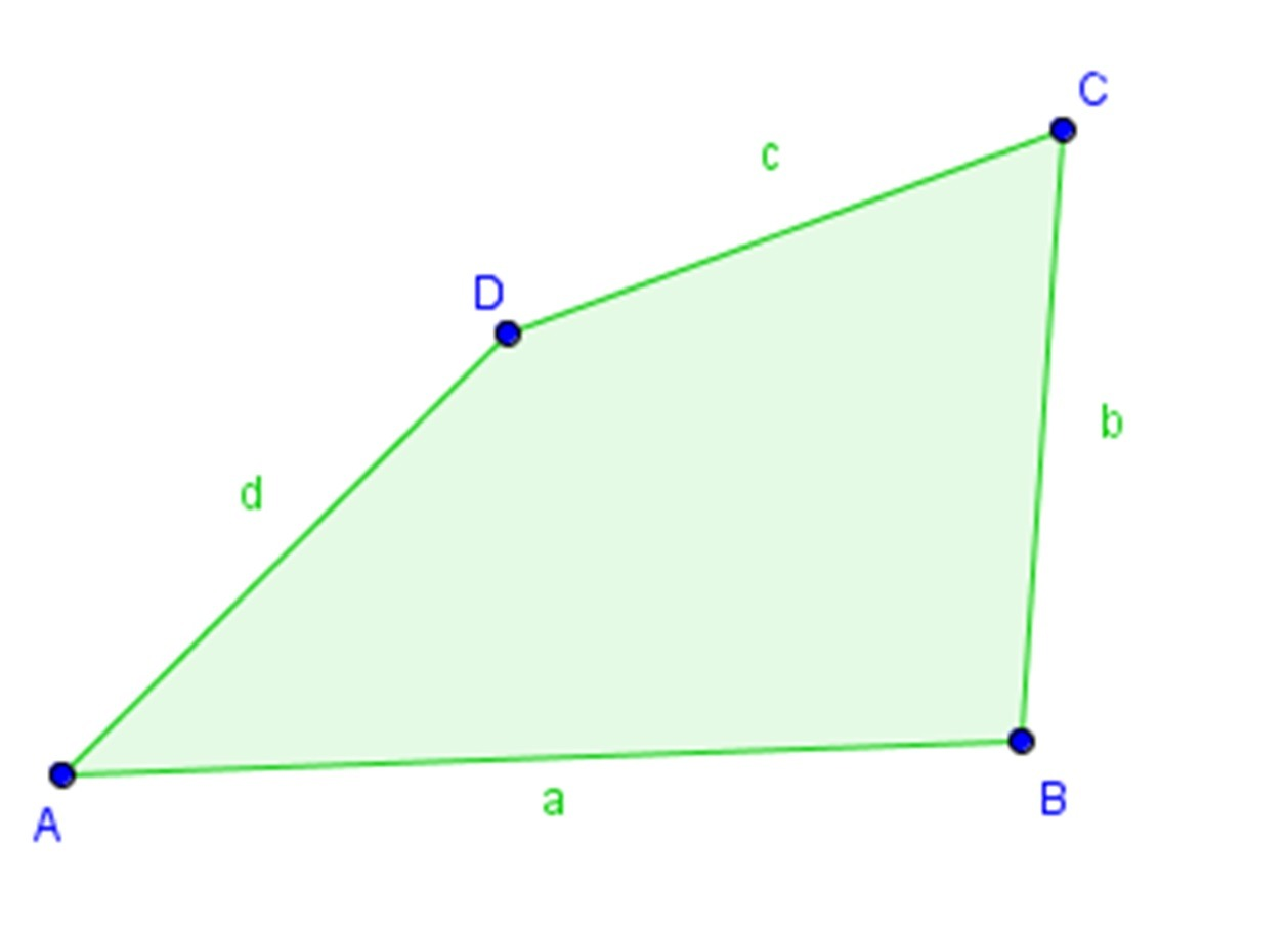 Polygon Four Sides Quadrilaterals