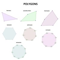 Angles, areas and diagonals of regular polygons