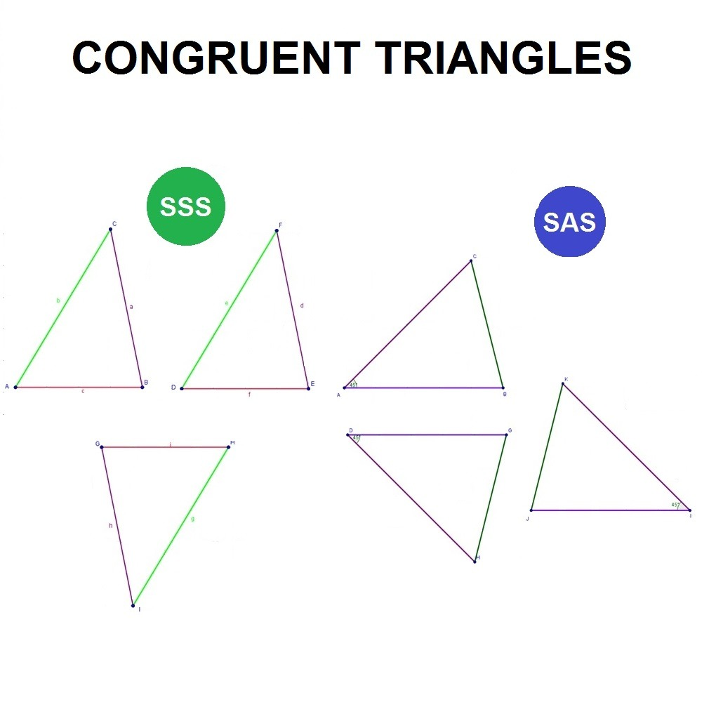 Congruent Triangle Postulates And Right Triangle Congruence