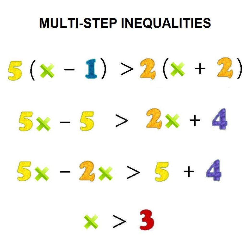 2 Step Inequality Worksheets