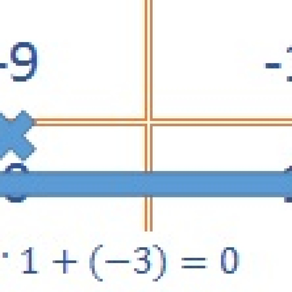 Polynomial Functions5