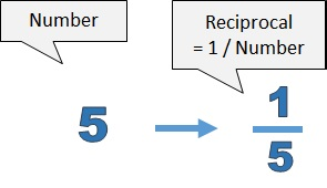 Reciprocals - free Mathematics lessons and tests