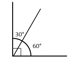Complementary Angles (Key Stage 2)