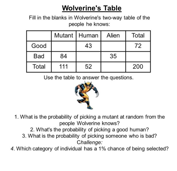 Two Way Tables Worksheets jannatulduniya – Justinian Code Worksheet