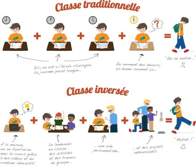 classe-inversee (1) copy