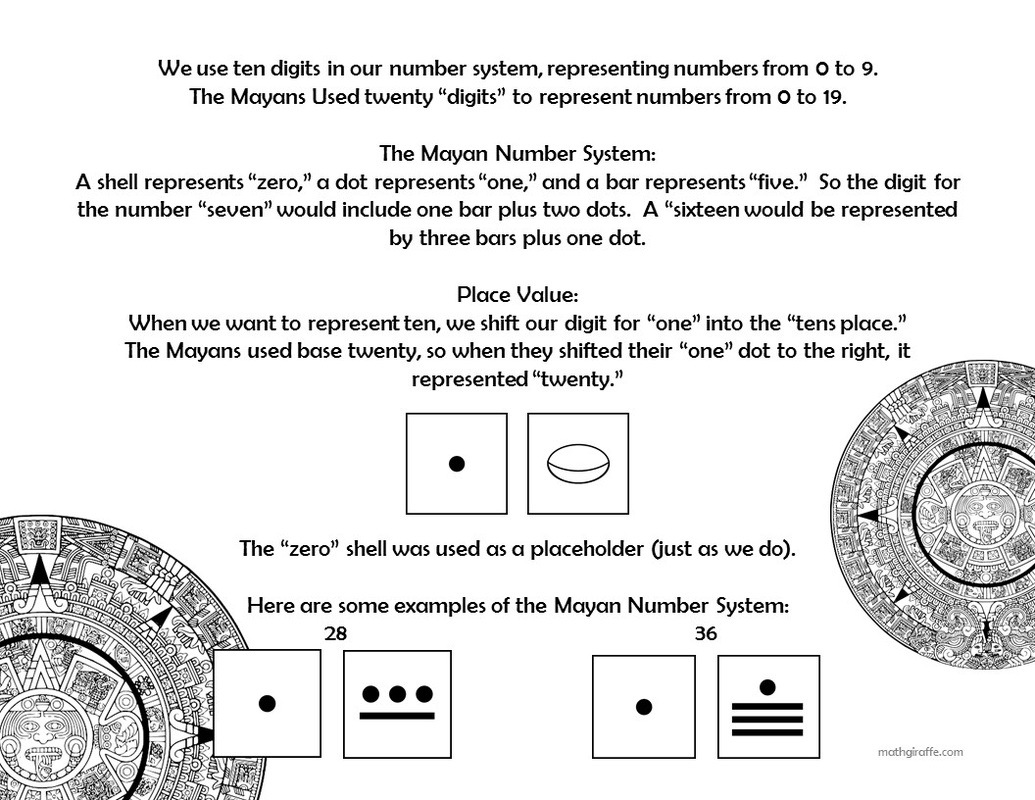 Teaching The Mayan Number System