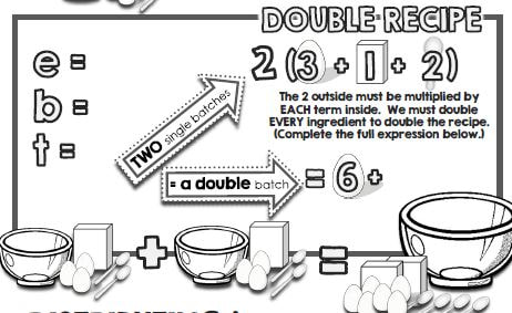 The Distributive Property: 2 Hands-On Analogies