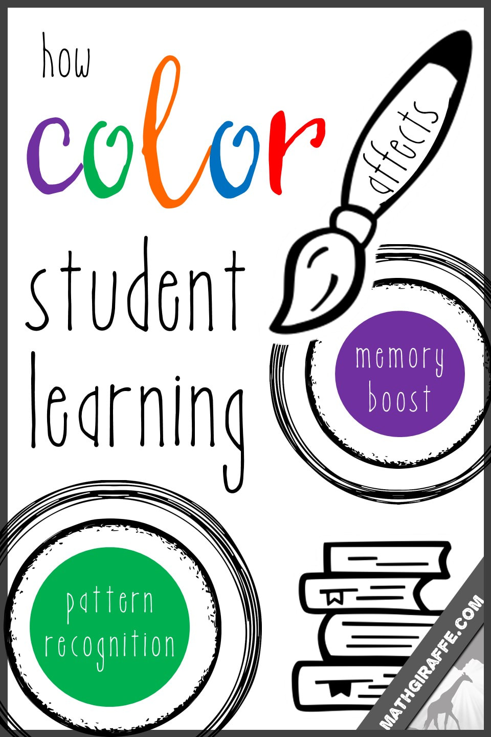 hight resolution of How Color Affects Student Learning
