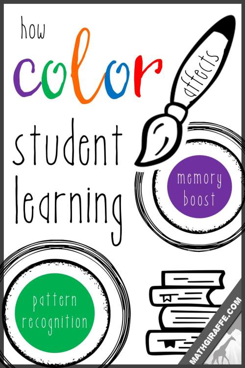 small resolution of How Color Affects Student Learning