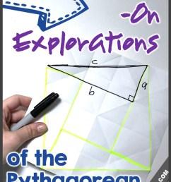Hands-On Activities for Pythagorean Theorem [ 1440 x 960 Pixel ]