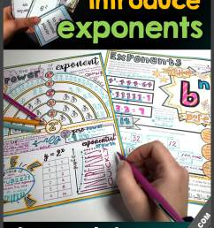 Introducing Exponents - a complete free lesson and stations [ 1440 x 960 Pixel ]